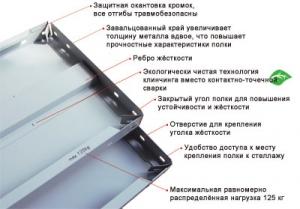 Полка усиленная 100\30 для металлического стеллажа купить на выгодных условиях в Владивостоке